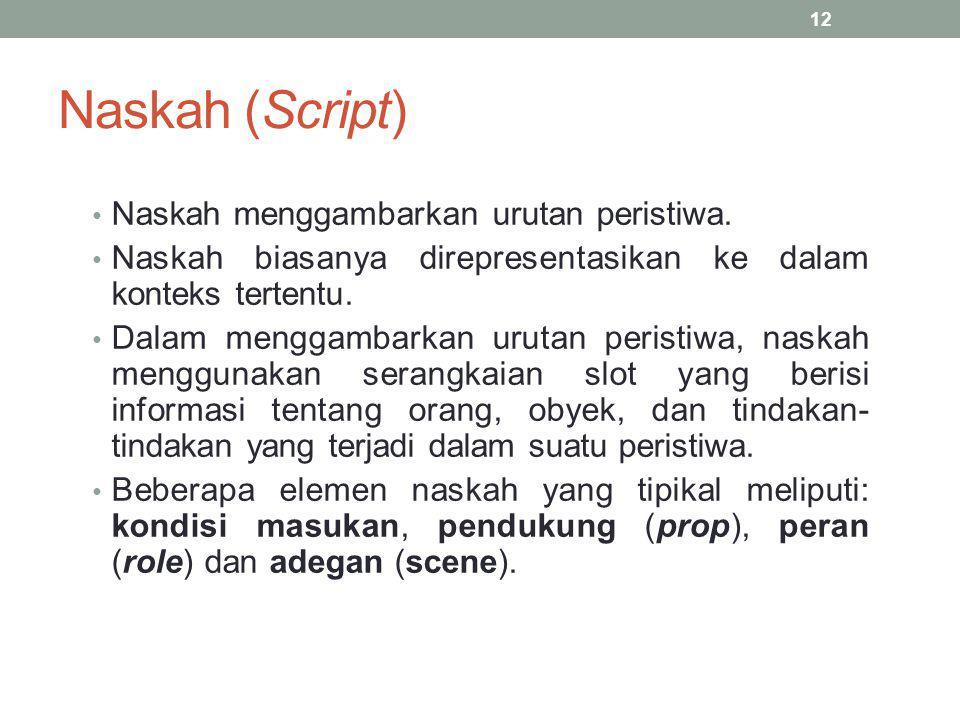 Naskah (Script) Naskah menggambarkan urutan peristiwa. Naskah biasanya direpresentasikan ke dalam konteks tertentu. Dalam menggambarkan urutan peristi