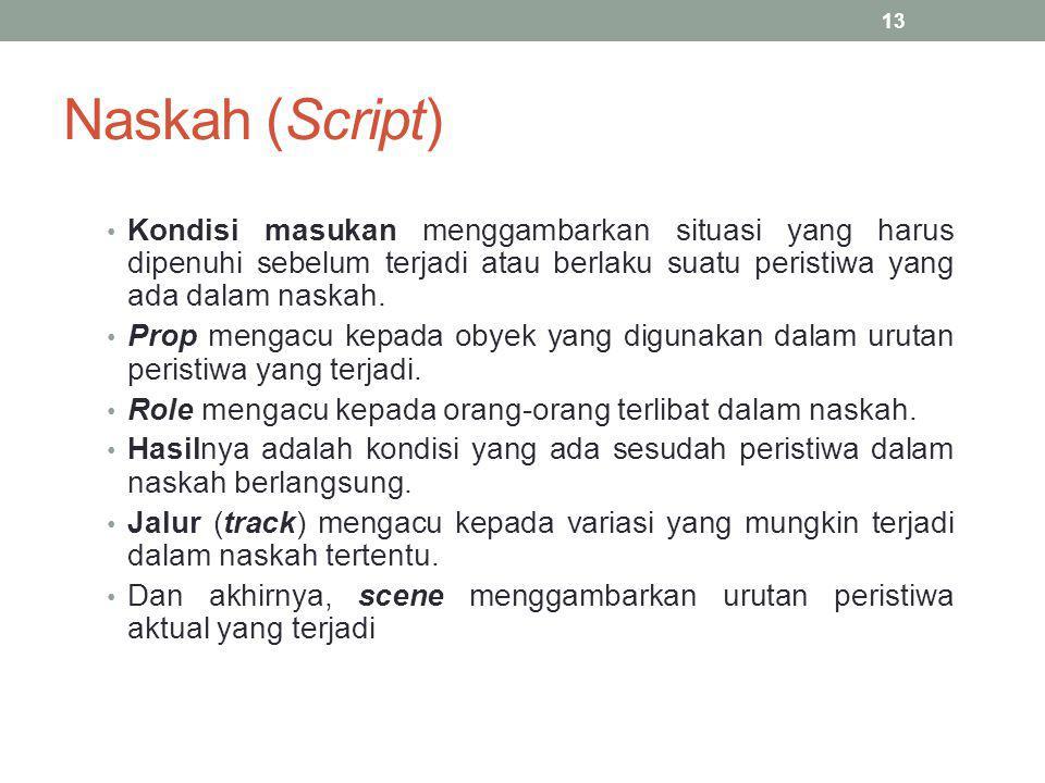 Naskah (Script) Kondisi masukan menggambarkan situasi yang harus dipenuhi sebelum terjadi atau berlaku suatu peristiwa yang ada dalam naskah. Prop men