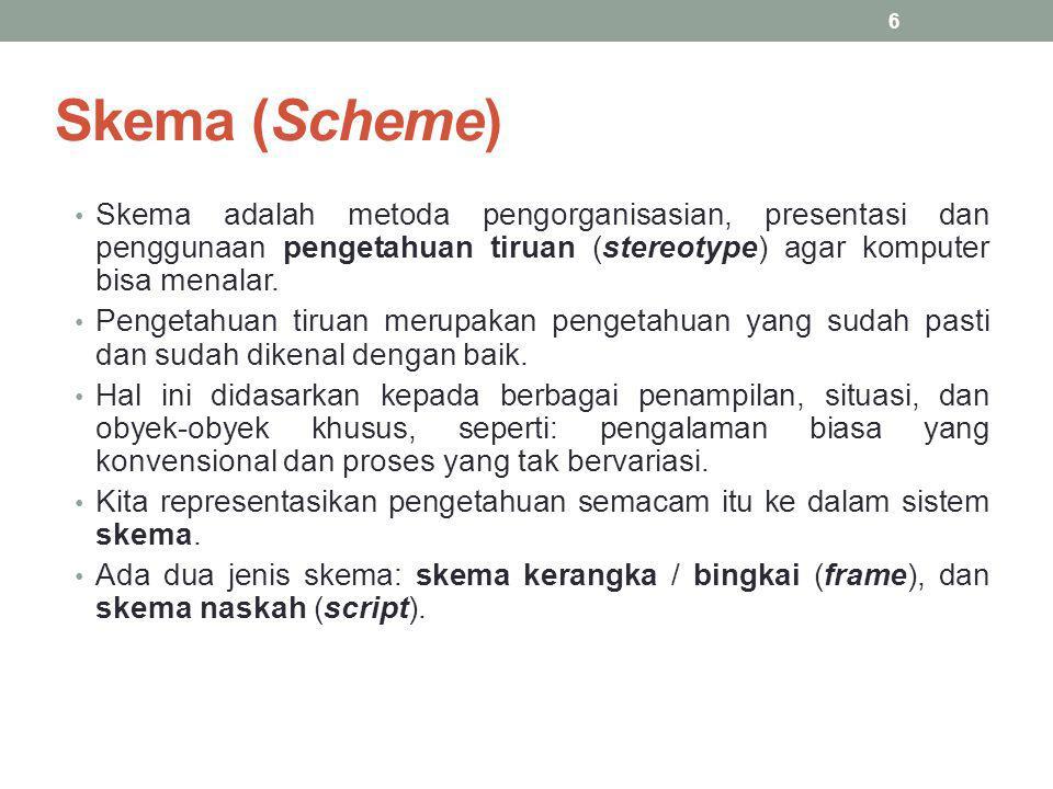 Skema (Scheme) Skema adalah metoda pengorganisasian, presentasi dan penggunaan pengetahuan tiruan (stereotype) agar komputer bisa menalar. Pengetahuan