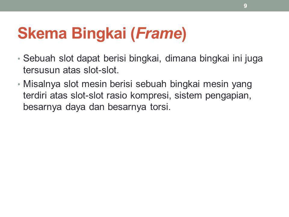 Skema Bingkai (Frame) Sebuah slot dapat berisi bingkai, dimana bingkai ini juga tersusun atas slot-slot. Misalnya slot mesin berisi sebuah bingkai mes