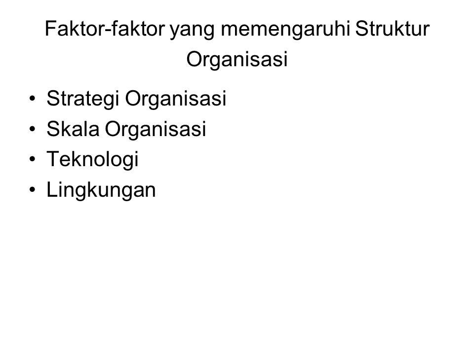Faktor-faktor yang memengaruhi Struktur Organisasi Strategi Organisasi Skala Organisasi Teknologi Lingkungan