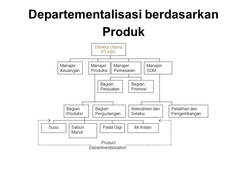 Departementalisasi berdasarkan Produk Direktur Utama PT ABC Manajer Produksi Manajer Pemasaran Manajer SDM Manajer Keuangan Bagian Penjualan Bagian Pr