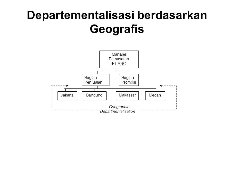 Departementalisasi berdasarkan Geografis Manajer Pemasaran PT ABC Bagian Penjualan Bagian Promosi JakartaBandungMakassarMedan Geographic Departmentali