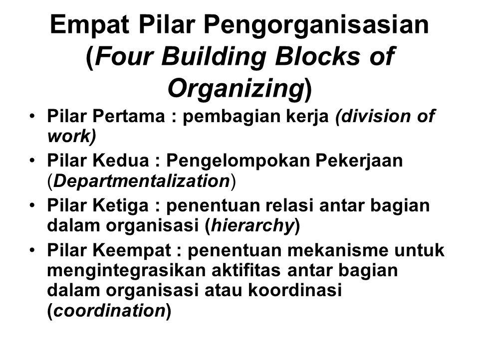 Pilar Pertama : Pembagian kerja (division of work) Pembagian Kerja adalah Upaya untuk menyederhanakan dari keseluruhan kegiatan dan pekerjaan (yang telah disusun dalam proses perencanaan) -- yang mungkin saja bersifat kompleks— menjadi lebih sederhana dan spesifik dimana setiap orang akan ditempatkan dan ditugaskan untuk setiap kegiatan yang sederhana dan spesifik tersebut