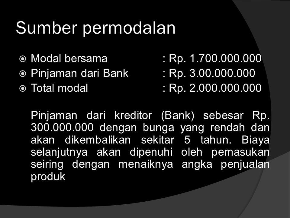 Sumber permodalan  Modal bersama: Rp. 1.700.000.000  Pinjaman dari Bank : Rp. 3.00.000.000  Total modal : Rp. 2.000.000.000 Pinjaman dari kreditor