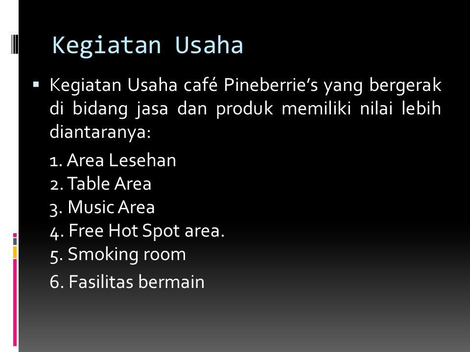 Kegiatan Usaha  Kegiatan Usaha café Pineberrie's yang bergerak di bidang jasa dan produk memiliki nilai lebih diantaranya: 1. Area Lesehan 2. Table A