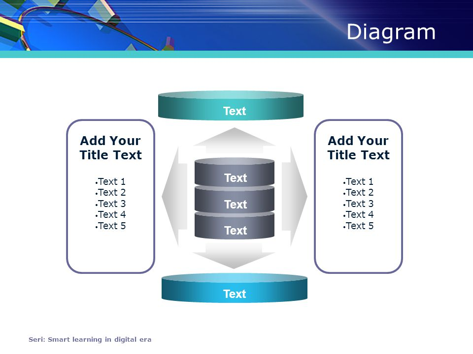 Diagram Seri: Smart learning in digital era Text Add Your Title Text Text 1 Text 2 Text 3 Text 4 Text 5 Add Your Title Text Text 1 Text 2 Text 3 Text