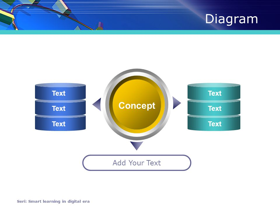 Diagram Seri: Smart learning in digital era Concept Add Your Text Text