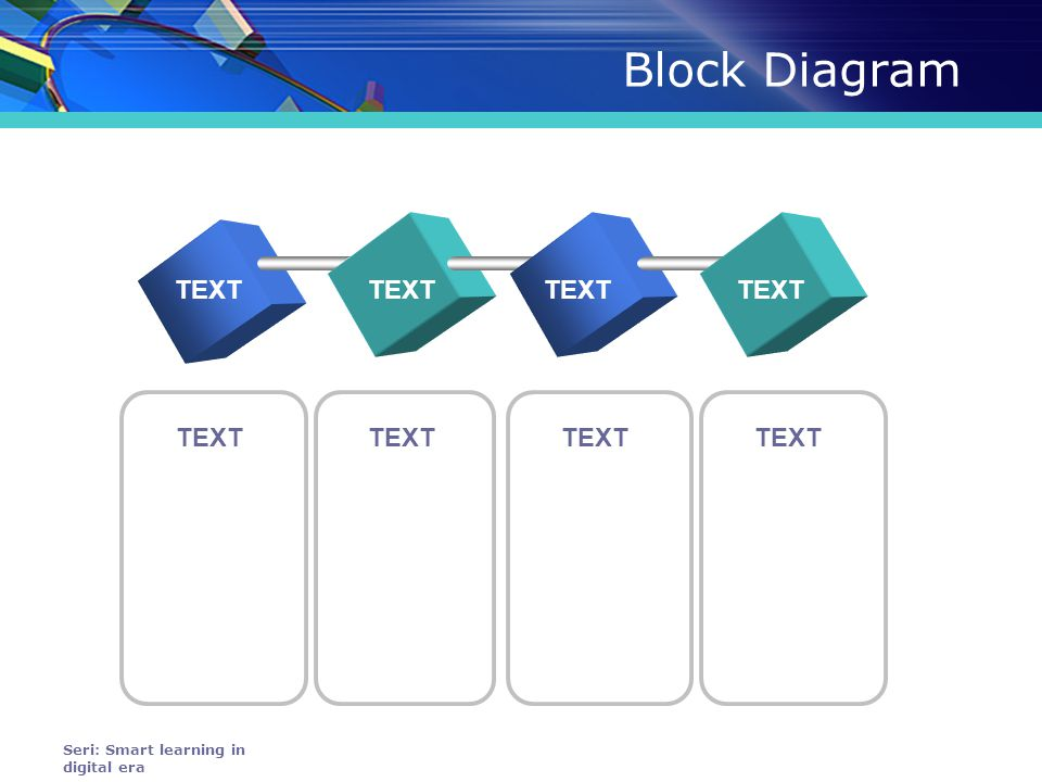 Block Diagram Seri: Smart learning in digital era TEXT