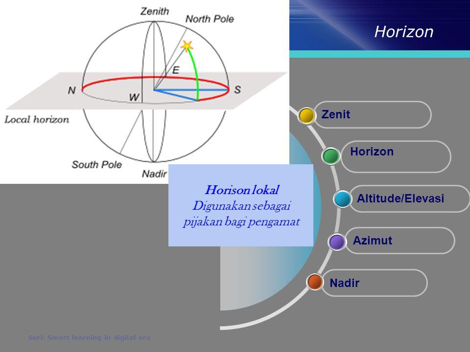 Horizon Seri: Smart learning in digital era Nadir Azimut Altitude/Elevasi Horizon Zenit Horison lokal Digunakan sebagai pijakan bagi pengamat