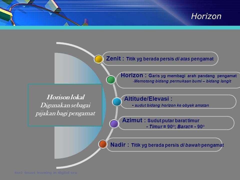 Horizon Seri: Smart learning in digital era Nadir : Titik yg berada persis di bawah pengamat Azimut : Sudut putar barat timur - Timur = 90 o ; Barat = - 90 o Altitude/Elevasi : - sudut bidang horizon ke obyek amatan Horizon : G aris yg membagi arah pandang pengamat -Memotong bidang permukaan bumi – bidang langit Zenit : Titik yg berada persis di atas pengamat Horison lokal Digunakan sebagai pijakan bagi pengamat
