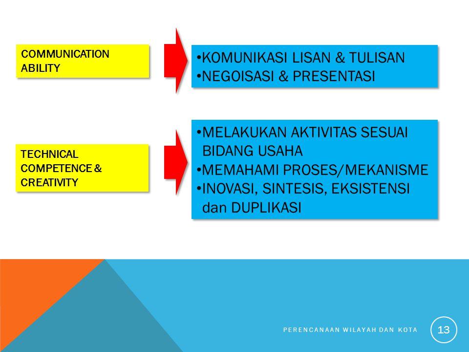 PERENCANAAN WILAYAH DAN KOTA 13 COMMUNICATION ABILITY KOMUNIKASI LISAN & TULISAN NEGOISASI & PRESENTASI KOMUNIKASI LISAN & TULISAN NEGOISASI & PRESENTASI TECHNICAL COMPETENCE & CREATIVITY MELAKUKAN AKTIVITAS SESUAI BIDANG USAHA MEMAHAMI PROSES/MEKANISME INOVASI, SINTESIS, EKSISTENSI dan DUPLIKASI MELAKUKAN AKTIVITAS SESUAI BIDANG USAHA MEMAHAMI PROSES/MEKANISME INOVASI, SINTESIS, EKSISTENSI dan DUPLIKASI