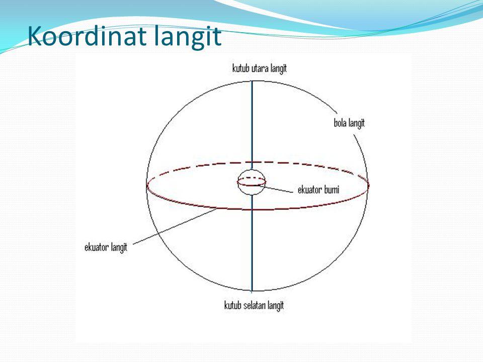 Sistem koordinat horizon Terdiri dari :  Zenith (Z) dan Nadir (N) sebagai kutub  Azimuth (Az)  Altitude (Alt)  Horizon(lintang terbesar)