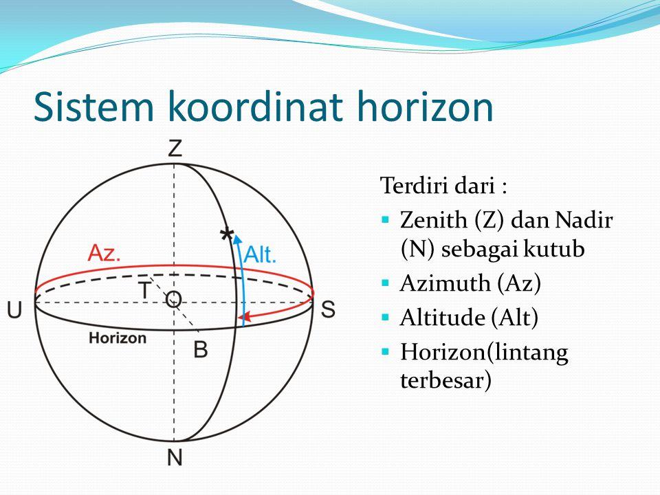 Contoh soal : Tentukanlah posisi bintang yg terletak pada azimuth 200 derajat dan altitude 45 derajat Sebuah bintang terlihat 30 derajat dari arah barat menuju selatan dan tepat 80 derajat dari atas kepala pengamat, tentukan nilai azimuth dan altitude nya serta gambarkan koordinat horizon dari bintang tersebut