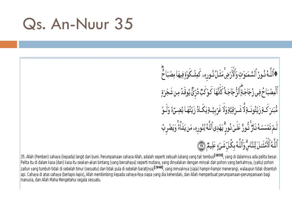 Qs. An-Nuur 35