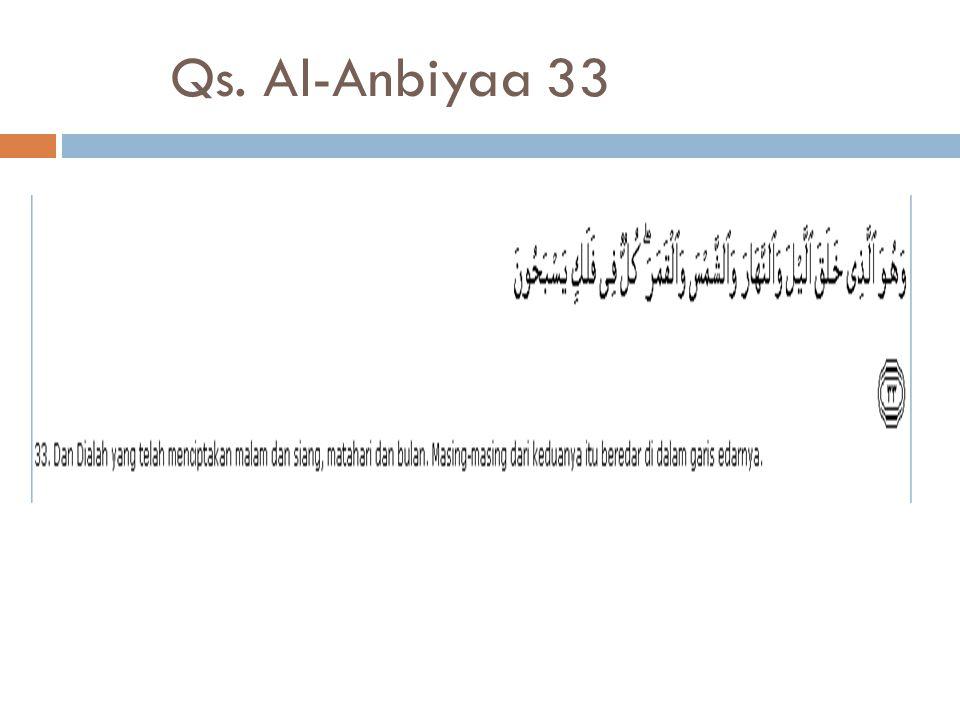 Qs. Al-Anbiyaa 33