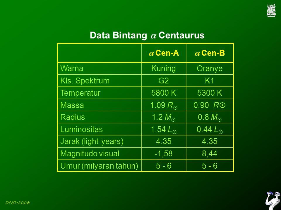 DND-2006  Cen-A  Cen-B WarnaKuningOranye Kls.