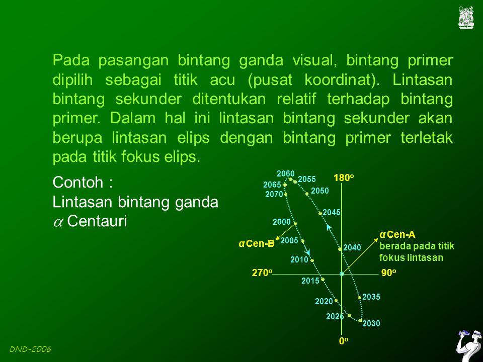 DND-2006 2060 2050 Pada pasangan bintang ganda visual, bintang primer dipilih sebagai titik acu (pusat koordinat).