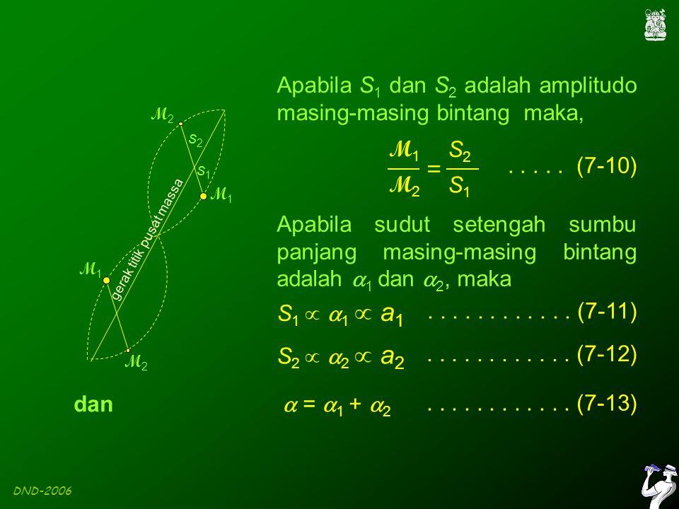 DND-2006 M1M1 M2M2 M1M1 M2M2 s1s1 s2s2 Apabila S 1 dan S 2 adalah amplitudo masing-masing bintang maka, M1M1 M2M2 = S2S2 S1S1.....