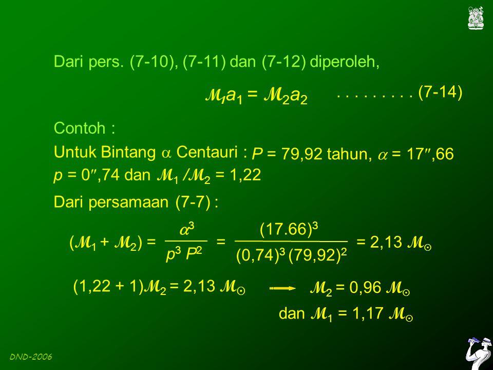 DND-2006 Dari pers. (7-10), (7-11) dan (7-12) diperoleh, M 1 a 1 = M 2 a 2.........