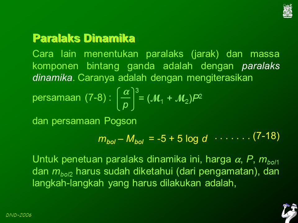 DND-2006 Paralaks Dinamika Cara lain menentukan paralaks (jarak) dan massa komponen bintang ganda adalah dengan paralaks dinamika.
