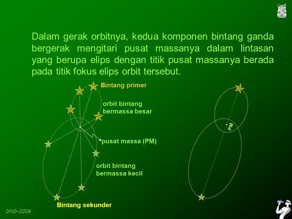 DND-2006 Misalkan bintang B mengorbit bintang A dalam lintasan yang berupa lingkaran dengan radius r B Bintang A Bintang B rBrB Jika P adalah periode orbit bintang B, maka kecepatan radial bintang B adalah, V r = 2 π r B / P........