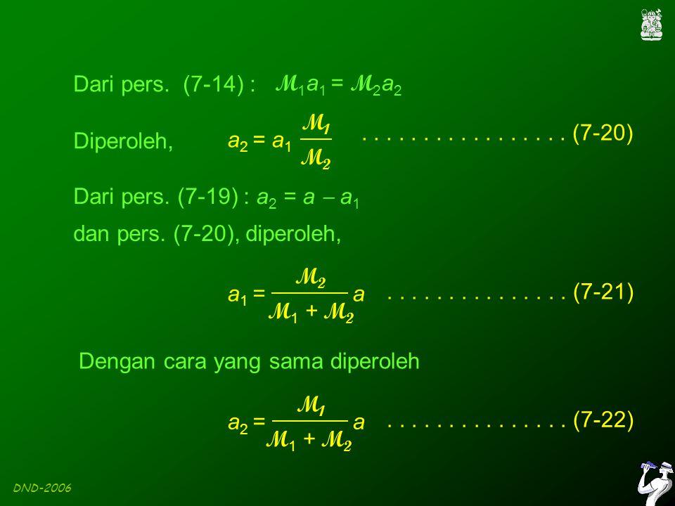 DND-2006 M 1 a 1 = M 2 a 2 Dari pers. (7-14) : Diperoleh, a 2 = a 1 M2M2 M1M1.................
