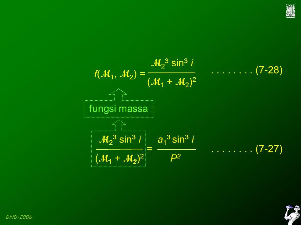 DND-2006 f( M 1, M 2 ) = M 2 3 sin 3 i ( M 1 + M 2 ) 2........