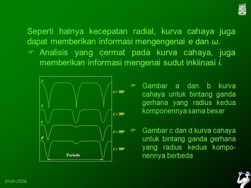 DND-2006 Seperti halnya kecepatan radial, kurva cahaya juga dapat memberikan informasi mengengenai e dan ω.