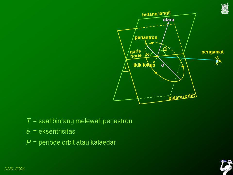 DND-2006 Penentuan Massa Bintang Ganda Gerhana Karena bintang ganda gerhana termasuk juga bintang ganda spektroskopi, maka :  a 1 sin i dan a 2 sin i dapat diamati  sehingga M 1 sin 3 i dan M 2 sin 3 i dapat ditentukan.