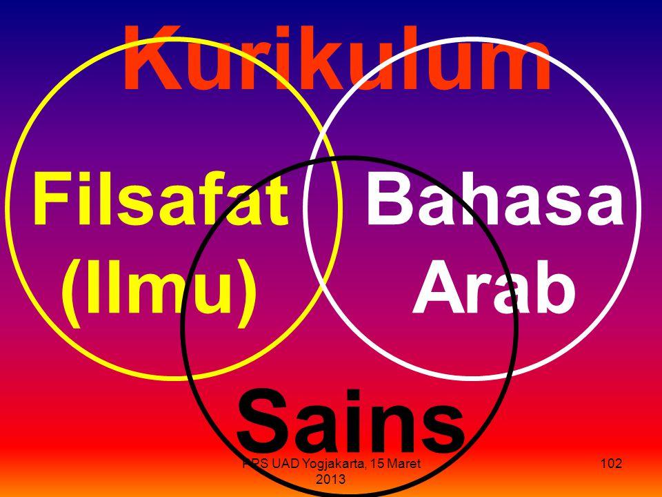 PPS UAD Yogjakarta, 15 Maret 2013 Kurikulum Filsafat (Ilmu) Bahasa Arab Sains 102