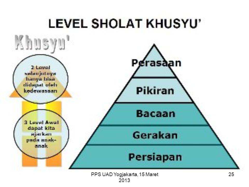 PPS UAD Yogjakarta, 15 Maret 2013 25