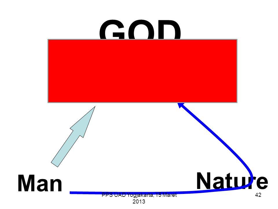GOD Nature Man PPS UAD Yogjakarta, 15 Maret 2013 42