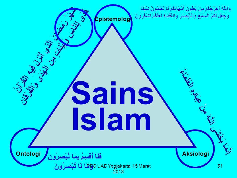 PPS UAD Yogjakarta, 15 Maret 2013 Sains OntologiAksiologi Epistemologi Islam فَلَا أُقْسِمُ بِمَا تُبْصِرُونَ وَمَا لَا تُبْصِرُونَ إِ نَّ مَ ا يَ خْ