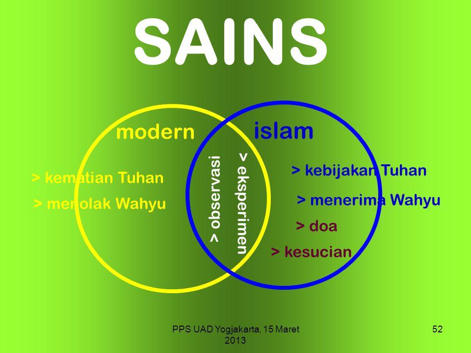 PPS UAD Yogjakarta, 15 Maret 2013 SAINS modern islam > kematian Tuhan > kebijakan Tuhan > menolak Wahyu > menerima Wahyu > doa > kesucian > eksperimen