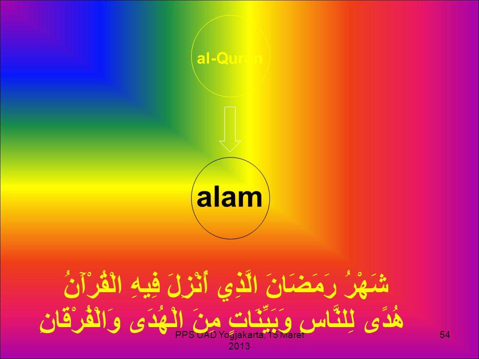 PPS UAD Yogjakarta, 15 Maret 2013 alam al-Quran شَهْرُ رَمَضَانَ الَّذِي أُنْزِلَ فِيهِ الْقُرْآَنُ هُدًى لِلنَّاسِ وَبَيِّنَاتٍ مِنَ الْهُدَى وَالْفُ