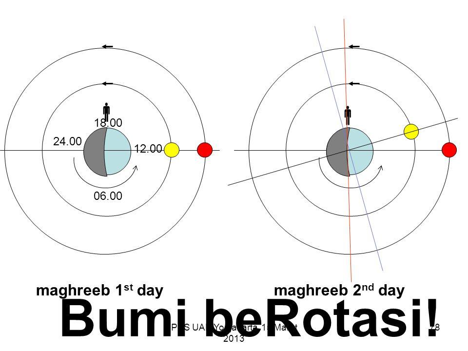 PPS UAD Yogjakarta, 15 Maret 2013   24.00 06.00 12.00 18.00 maghreeb 1 st daymaghreeb 2 nd day 78 Bumi beRotasi!
