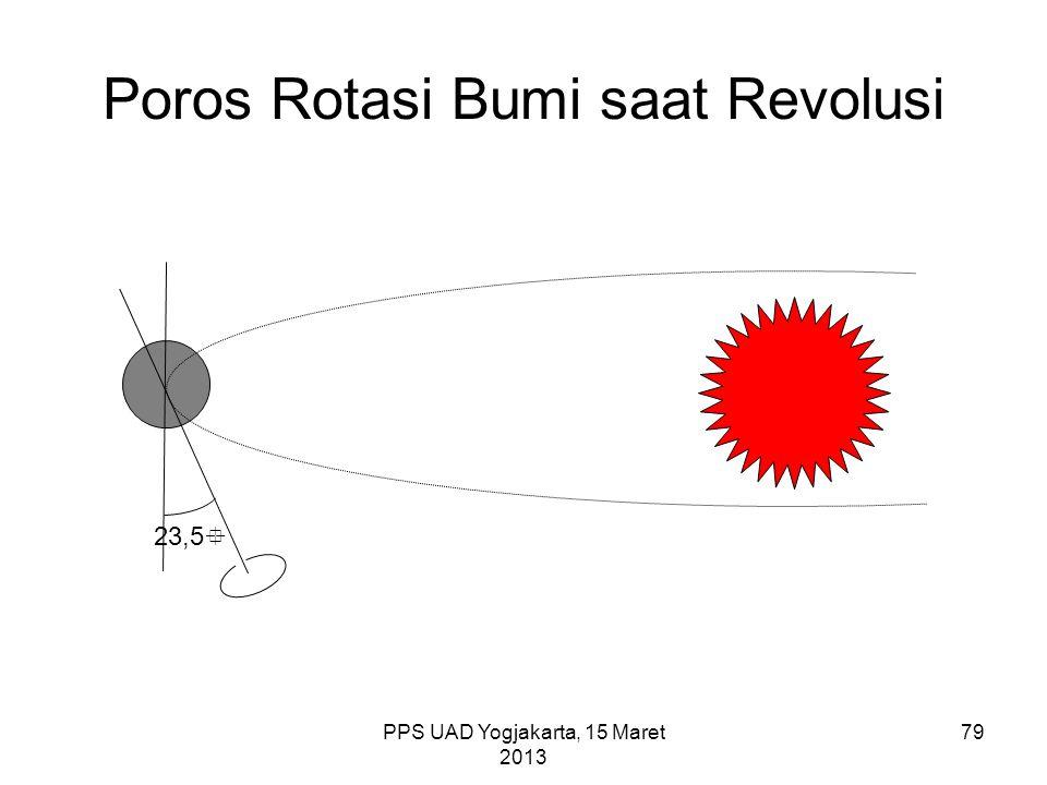 Poros Rotasi Bumi saat Revolusi 23,5  PPS UAD Yogjakarta, 15 Maret 2013 79