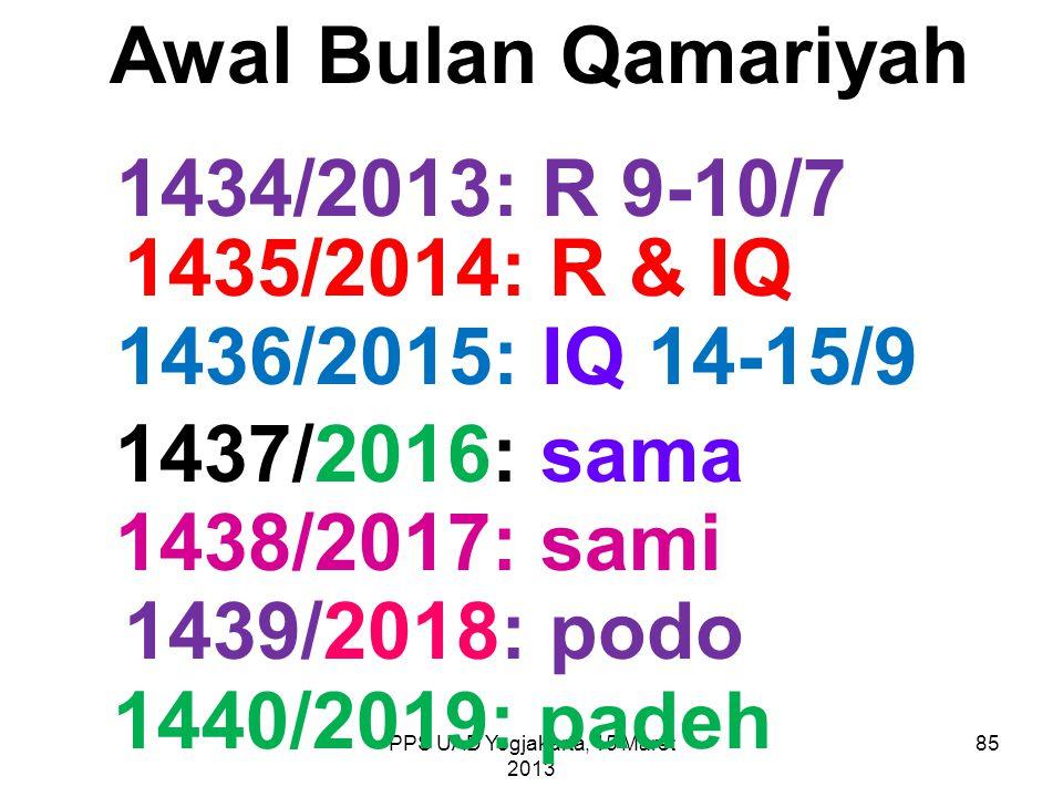 PPS UAD Yogjakarta, 15 Maret 2013 Awal Bulan Qamariyah 1434/2013: R 9-10/7 1435/2014: R & IQ 1436/2015: IQ 14-15/9 1437/2016: sama 1438/2017: sami 143