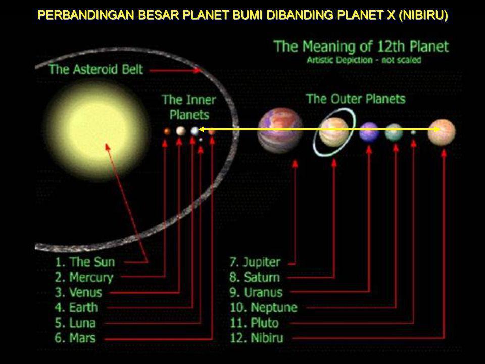 PERBANDINGAN BESAR PLANET BUMI DIBANDING PLANET X (NIBIRU)