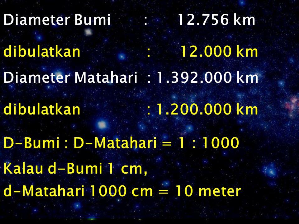 Diameter Bumi : 12.756 km Diameter Matahari : 1.392.000 km dibulatkan : 12.000 km dibulatkan : 1.200.000 km D-Bumi : D-Matahari = 1 : 1000 Kalau d-Bum