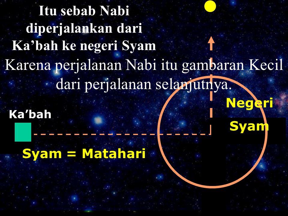 Itu sebab Nabi diperjalankan dari Ka'bah ke negeri Syam Karena perjalanan Nabi itu gambaran Kecil dari perjalanan selanjutnya. Negeri Syam Ka'bah Syam