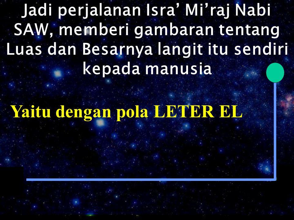 Jadi perjalanan Isra' Mi'raj Nabi SAW, memberi gambaran tentang Luas dan Besarnya langit itu sendiri kepada manusia Yaitu dengan pola LETER EL
