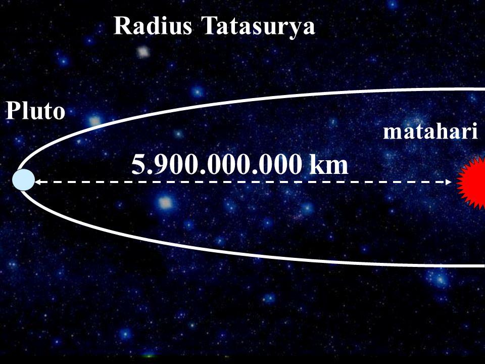 5.900.000.000 km matahari Pluto Radius Tatasurya