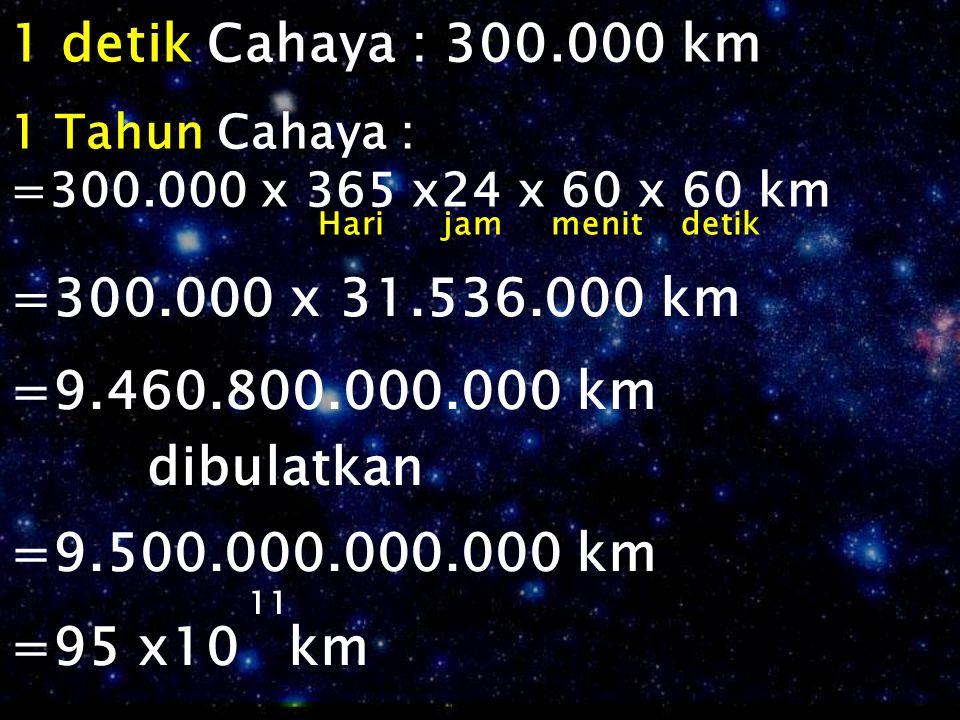 1 detik Cahaya : 300.000 km 1 Tahun Cahaya : =300.000 x 365 x24 x 60 x 60 km =300.000 x 31.536.000 km =9.460.800.000.000 km dibulatkan =9.500.000.000.