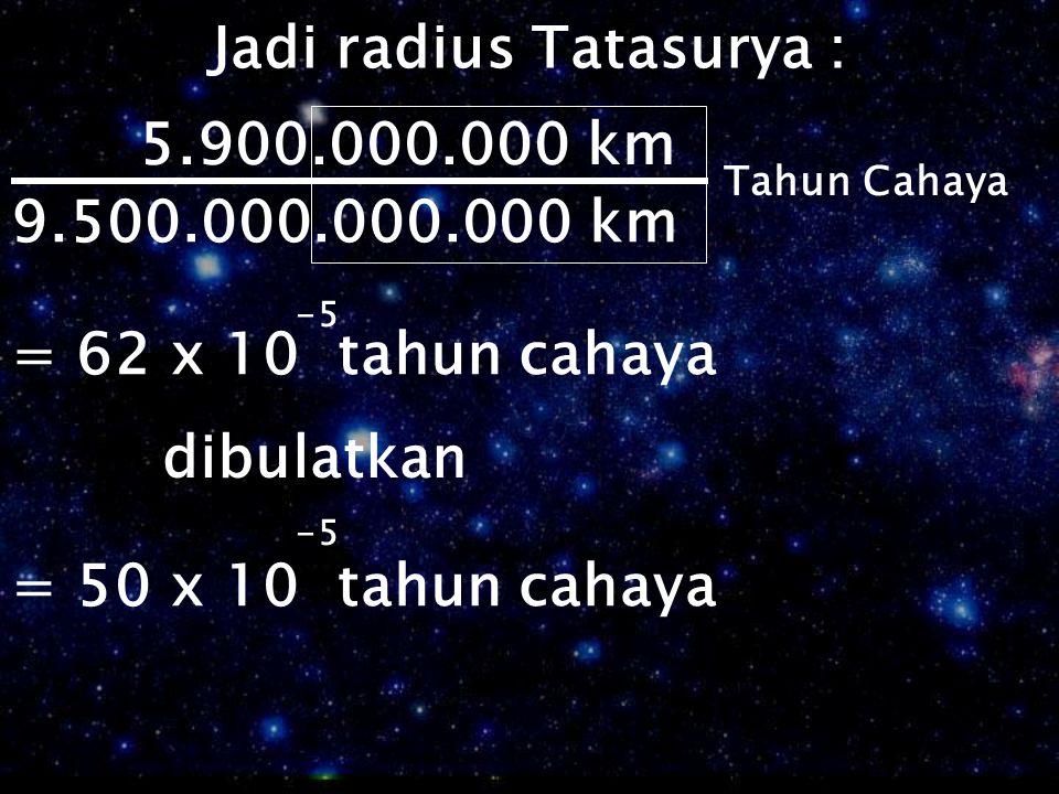 9.500.000.000.000 km 5.900.000.000 km Jadi radius Tatasurya : Tahun Cahaya = 62 x 10 tahun cahaya -5 = 50 x 10 tahun cahaya -5 dibulatkan