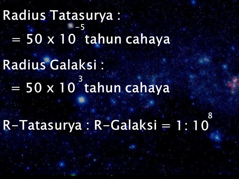 Radius Tatasurya : = 50 x 10 tahun cahaya 3 -5 Radius Galaksi : R-Tatasurya : R-Galaksi = 1: 10 8