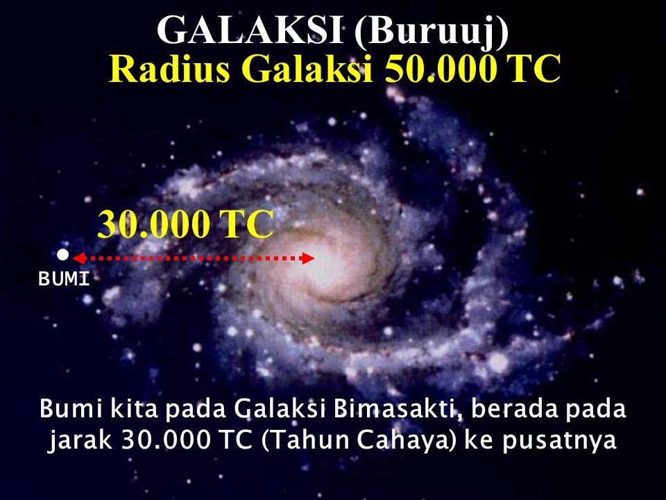 Bumi kita pada Galaksi Bimasakti, berada pada jarak 30.000 TC (Tahun Cahaya) ke pusatnya 30.000 TC BUMI GALAKSI (Buruuj) Radius Galaksi 50.000 TC