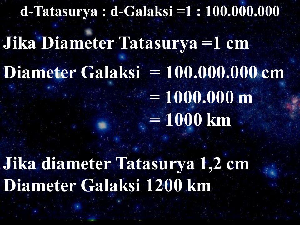 d-Tatasurya : d-Galaksi =1 : 100.000.000 Jika Diameter Tatasurya =1 cm Diameter Galaksi = 100.000.000 cm = 1000.000 m = 1000 km Jika diameter Tatasury