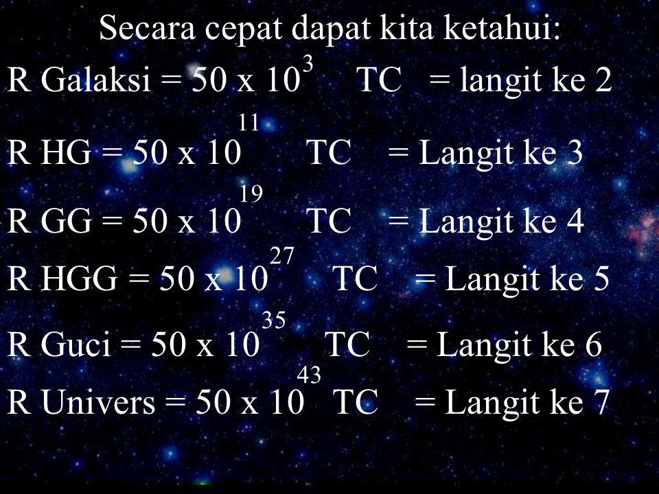 Secara cepat dapat kita ketahui: R Galaksi = 50 x 10 TC = langit ke 2 R HG = 50 x 10 TC = Langit ke 3 3 R GG = 50 x 10 TC = Langit ke 4 R HGG = 50 x 1